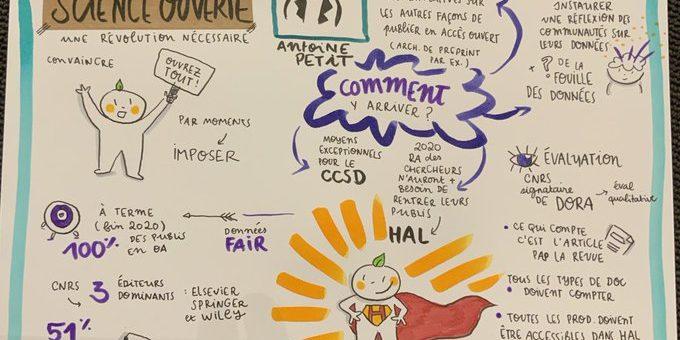 La feuille de route du @CNRS pour la #ScienceOuverte présentée aux #JNSO2019 PAR @antoine_petit_ résumée en #sketchnote par @magalielegall https://twitter.com/ouvrirlascience/status/1196711356701052928?s=20